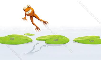 卡通青蛙跳荷叶