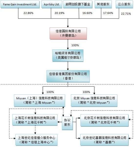 www.fz173.com_支付宝股权结构。
